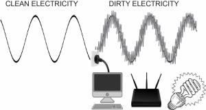 Electrical Pollution